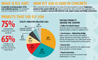 Coal Fly Ash At Work
